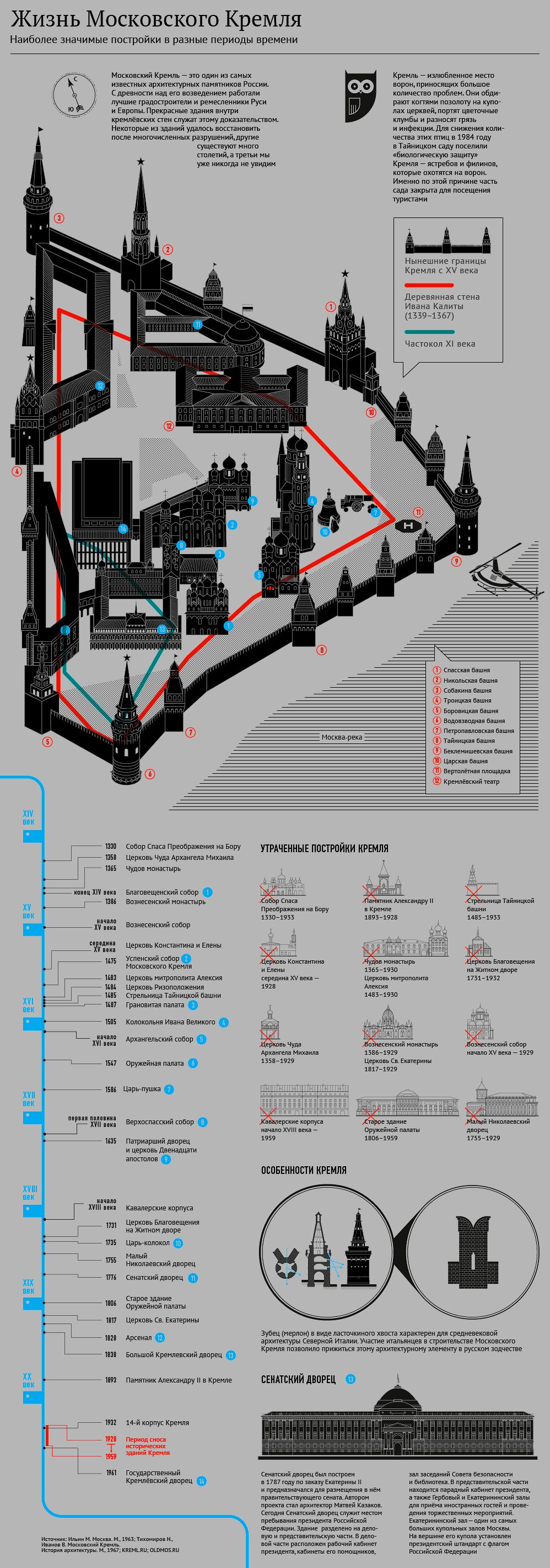 14 корпус кремля схема