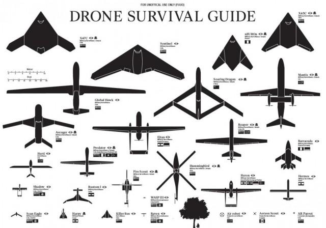 Drone Biggest-2