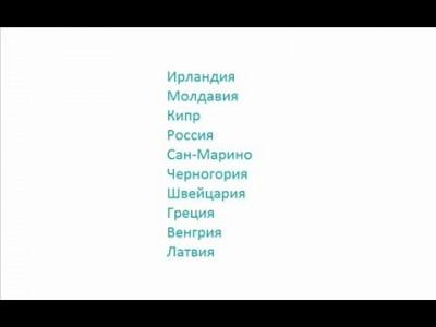 Предсказание: полуфинал евровидения 2012