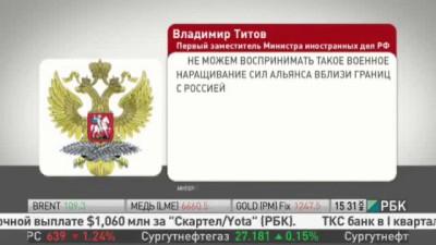 Наращивание сил НАТО у границ РФ