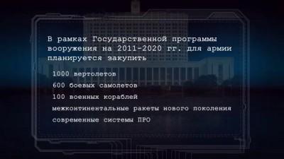Чем Россия напугала НАТО