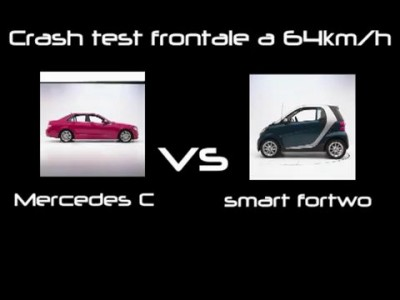 Краш-тест Mercedes C vs Smart fortwo