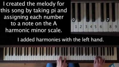 Song from Pi - Число Пи, исполненное на пианино