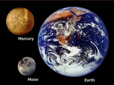 Сравнение планет и звезд