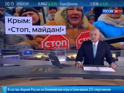Ночные Волки Крым Не Отдадут. 2014