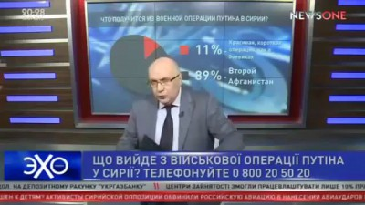 Прямой эфир укр ТВ явно удался)