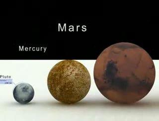 Размеры звезд и планет