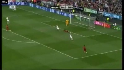 PORTUGAL 1-3 TURKEY ALL GOALS FULL HIGHLIGHTS Friendly Game 02 06 2012