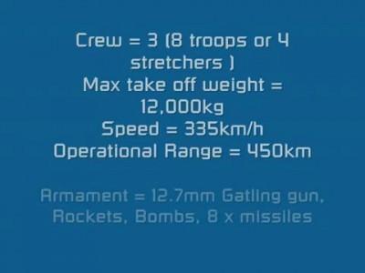 Про Вертолёты